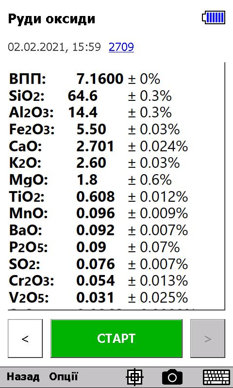Аналіз руд та оксидів