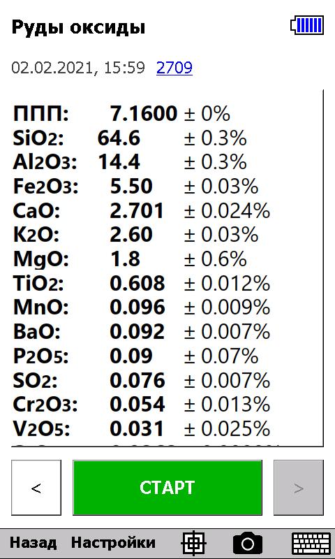 Анализ руд и оксидов